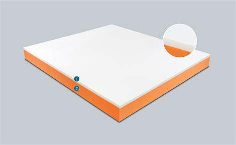 materasso poliuretano espanso opinioni eco memory h3 materasso memory foam poliuretano