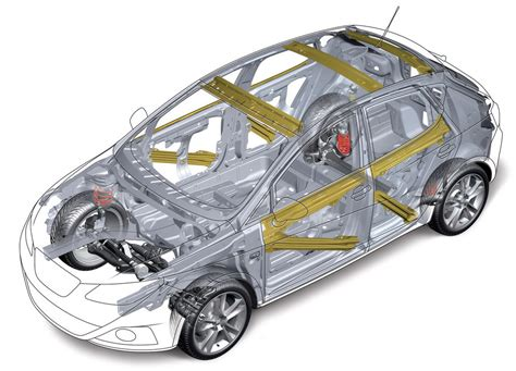 car seat structure mechanical and structural analysis solute