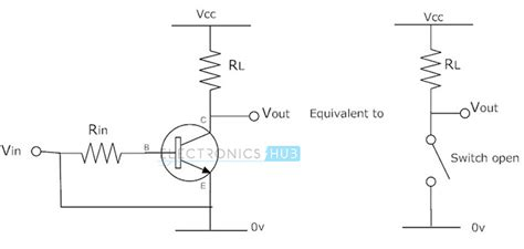 proper transistor lifier operation working of transistor as a switch npn and pnp transistors