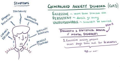 anxiety symptoms generalized anxiety disorder