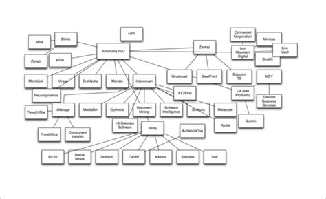 large family tree template   word excel format