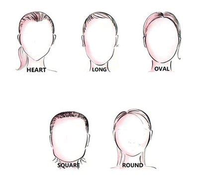 tips for oval shaped head hairstyles for face shapes from steven scarr hair coxhoe