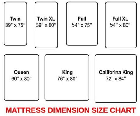 What Is The Size Of A Size Mattress by Best Types Of Mattresses And Where To Purchase For Less