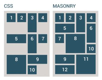 masonry layout using css introducing the liquid theme for newscoop sourcefabric