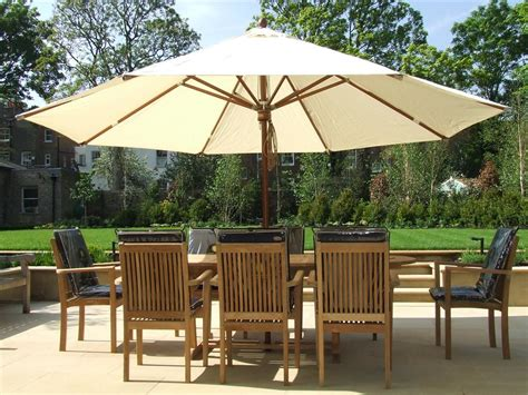 What Type of Garden Parasol is best for my Furniture