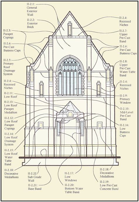 architecture terms 1000 images about architecture terms on what