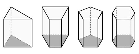 prisma form stereometrie grundwissen mathematik
