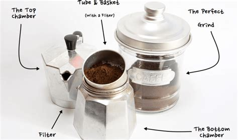 Best Coffee for Moka Pots (You?ll Be Surprised at the Difference It Makes)   Home Grounds