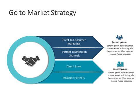 Go To Market Powerpoint Template 2 Slideuplift Go To Market Powerpoint Template