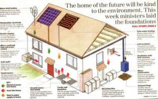 Eco Friendly House Plans Wallpaper Nteresting Home Designs Environmentally