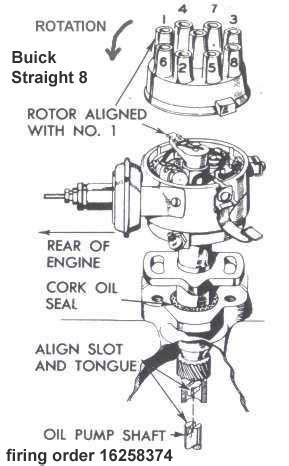 buick 455 firing order diagram firing order reference library what is the firing order