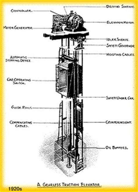 wiring diagram lift barang 3 lantai k