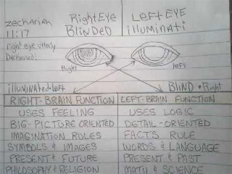 left eye illuminati illuminati left eye tutorial