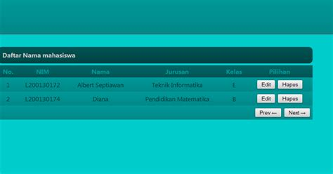 trik dan rahasia membuat aplikasi web dengan php aplikasi data mahasiswa dengan php dan mysql albert blogs
