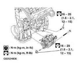 2002 Nissan Maxima Alternator Replacement Altima Alternator Location Altima Free Engine Image For