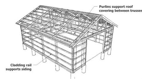 Construction Plans Online Loft Barn Plans