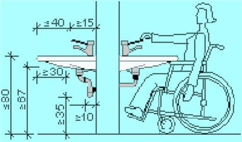normative bagni disabili dugdix mattonelle doccia