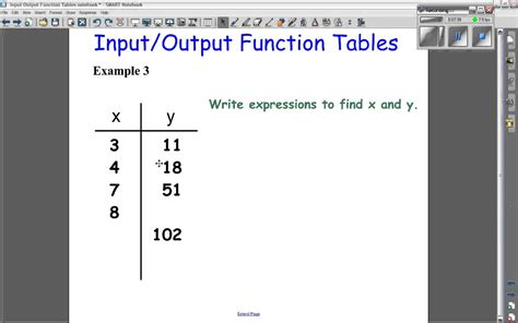 Input Output Tables by Input Output Tables