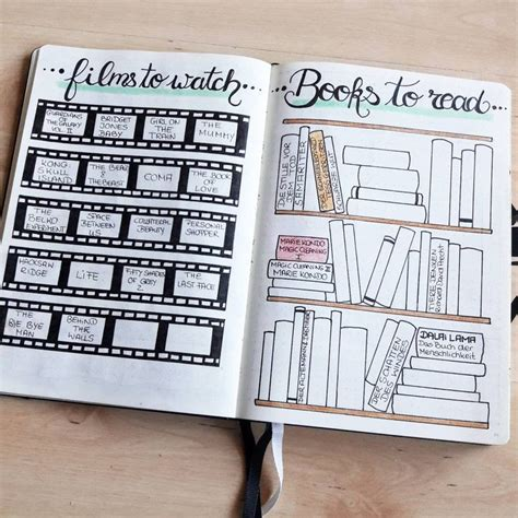 bullet journal book the 25 best bullet journal books ideas on pinterest
