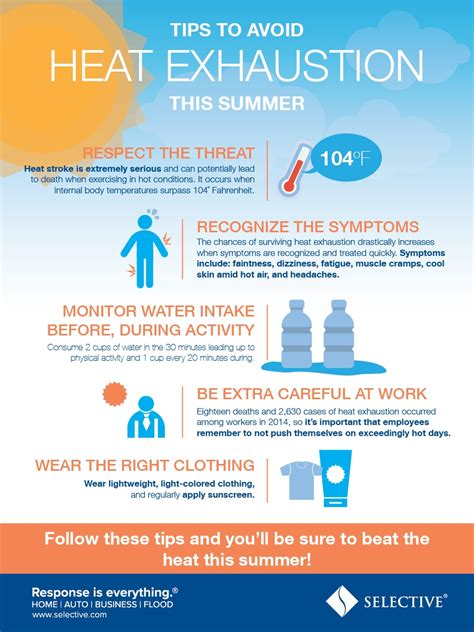 8 Tips To Avoid Ins by Tips To Avoid Heat Exhaustion This Summer