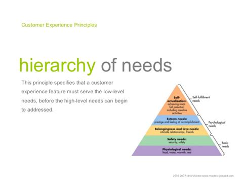 principles of synchronous digital hierarchy books customer experience design talk idris mootee