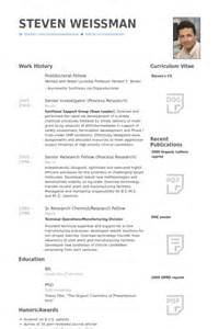 Curriculum Vitae Chemistry by Postdoctoral Fellow Resume Samples Visualcv Resume