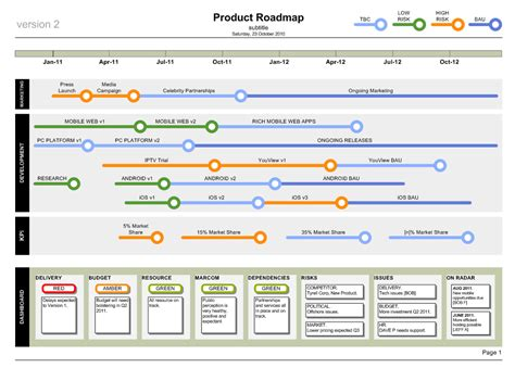 Product Roadmap Template Visio Microsoft Excel Roadmap Template