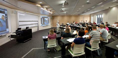Site Degreeinfo Southern Indiana Mba by Macaristan Da Tıp M 252 Hendislik Ve Işletme Eğitimlerinde