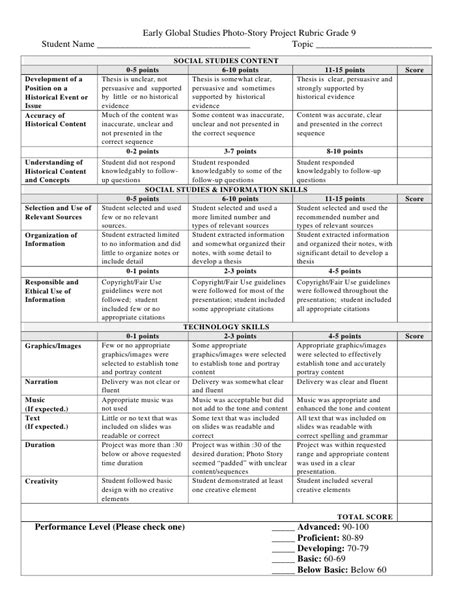 history rubric template ap world history comparative essay grading rubric
