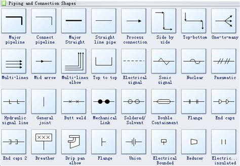 flow diagram symbols flow diagram symbols explained