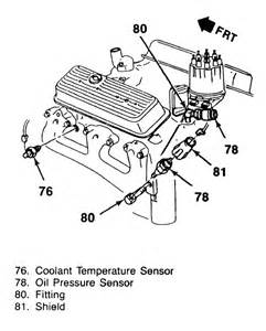 chevy 454 thermostat wiring diagram get free image about wiring diagram