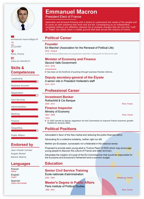 one page resume of elon musk how to make a resume best