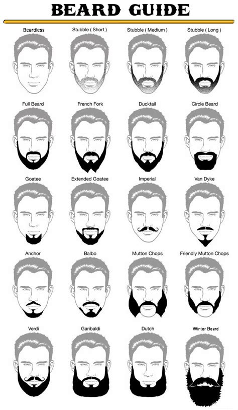 facial hair styles and their names the 20 most popular beard styles