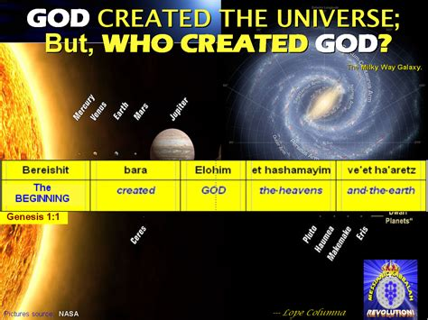 who made god and the bible explainer revelator q1 who created god this most important question in the whole