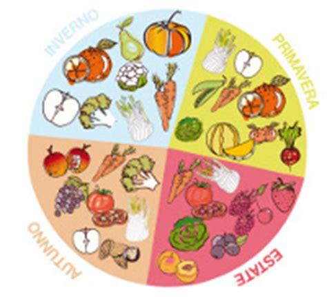 progetti alimentazione scuola primaria kit didattici per parlare di salute benessere prevenzione