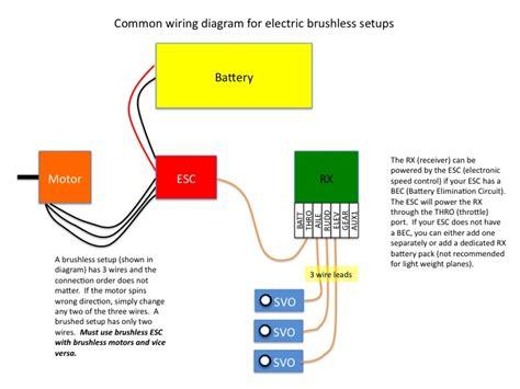 wiring schematic electric plane wiring free engine image