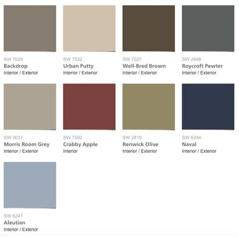 new 2016 sherwin williams color forecast nouveau narrative collection 2015 2016 color trends