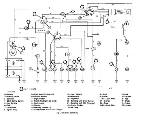 deere 4020 distributor diagram wiring diagram schemes