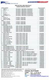 Isuzu Cars Price List Isuzu Indonesia Price List Isuzu Per November 2013 Update