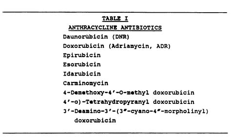Anthracycline Also Search For Antibiotics Antineoplastic Cytotoxic Antibiotics Antineoplastic Antibiotics