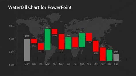 waterfall chart powerpoint template powerpoint waterfall chart data driven slidemodel