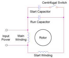 run capacitor wiring run uncategorized free wiring diagrams