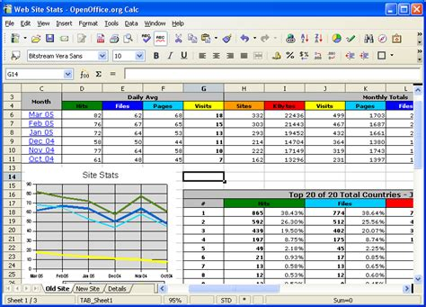 Open Office Spreadsheet by Openoffice Totally Free And Complete