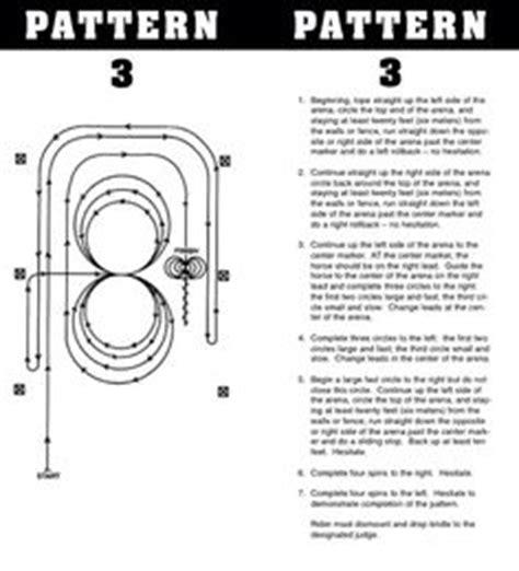 xsd pattern regex tester reining pattern 2 barrel racing pinterest patterns