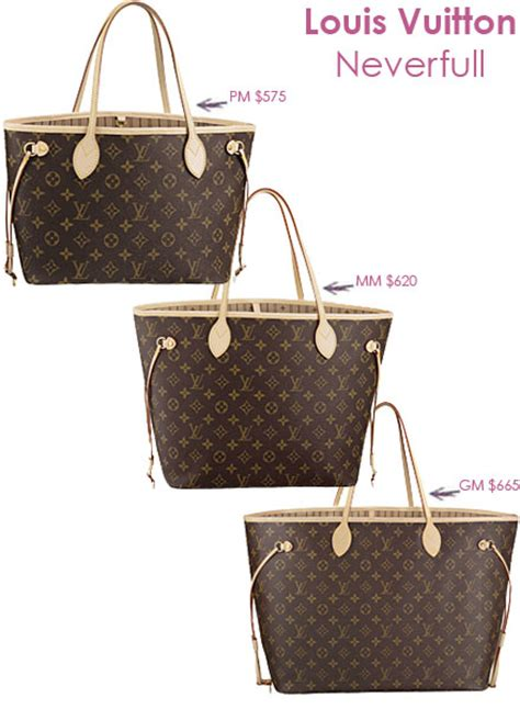Tas Lv Neverfull Size L Kw 1 finally available louis vuitton neverfull handbags