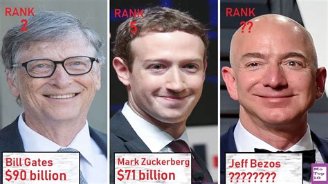 top 10 richest in the world forbes the world s billionaires 2018 ranking
