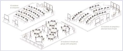 Create A Classroom Floor Plan rethinking the classroom research herman miller
