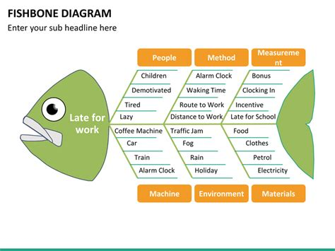 free fishbone diagram template powerpoint fishbone diagram powerpoint template sketchbubble