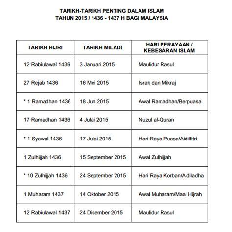 tarikh hari raya puasa aidilfitri 2015 di malaysia