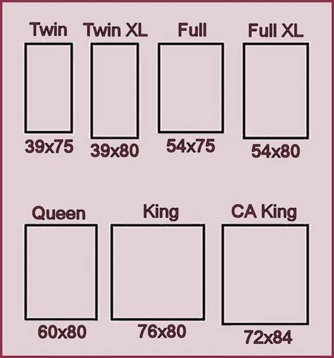 What Is The Dimensions Of A King Size Mattress by 25 Best Ideas About Bed Size Charts On